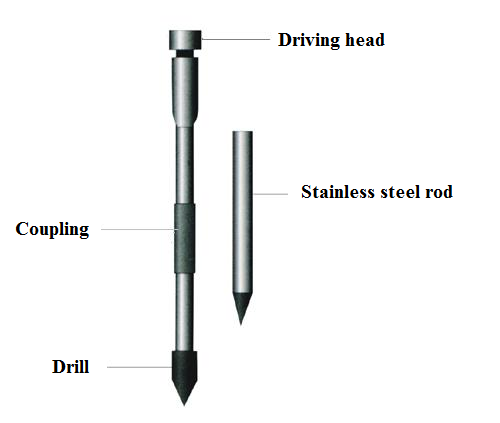 Stainless Steel Ground Rod,Sectional